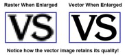 Vector and raster files