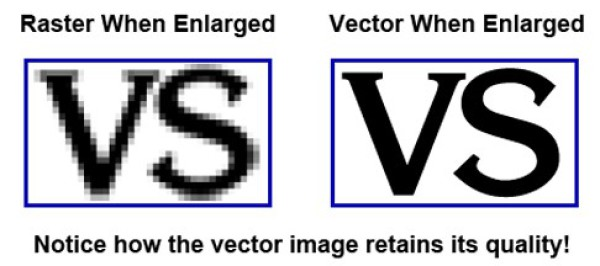 Comparison of vector and raster images
